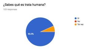 trata_humana_significado